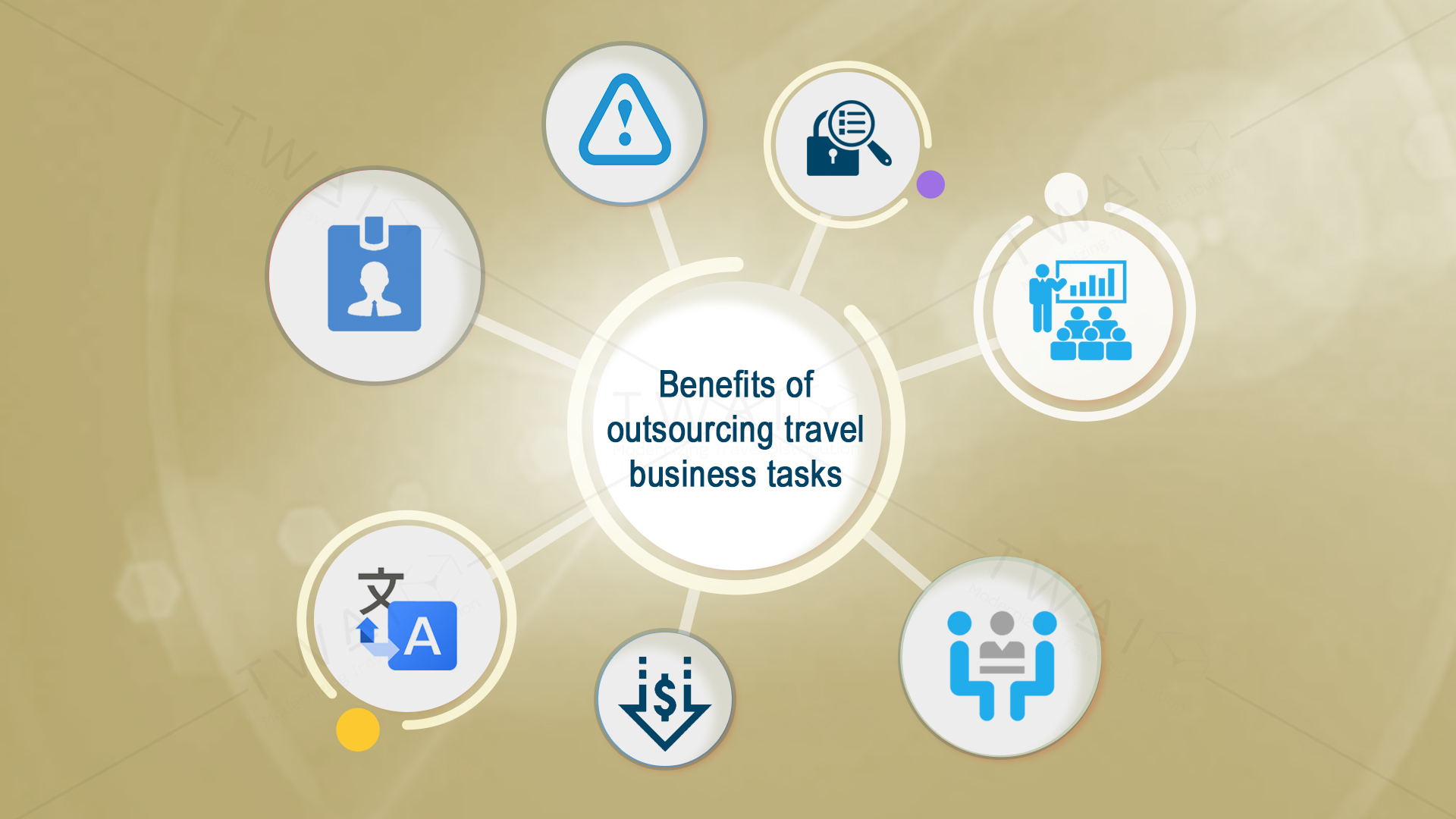 Travel Outsourcing | 8 benefits of outsourcing your travel business tasks