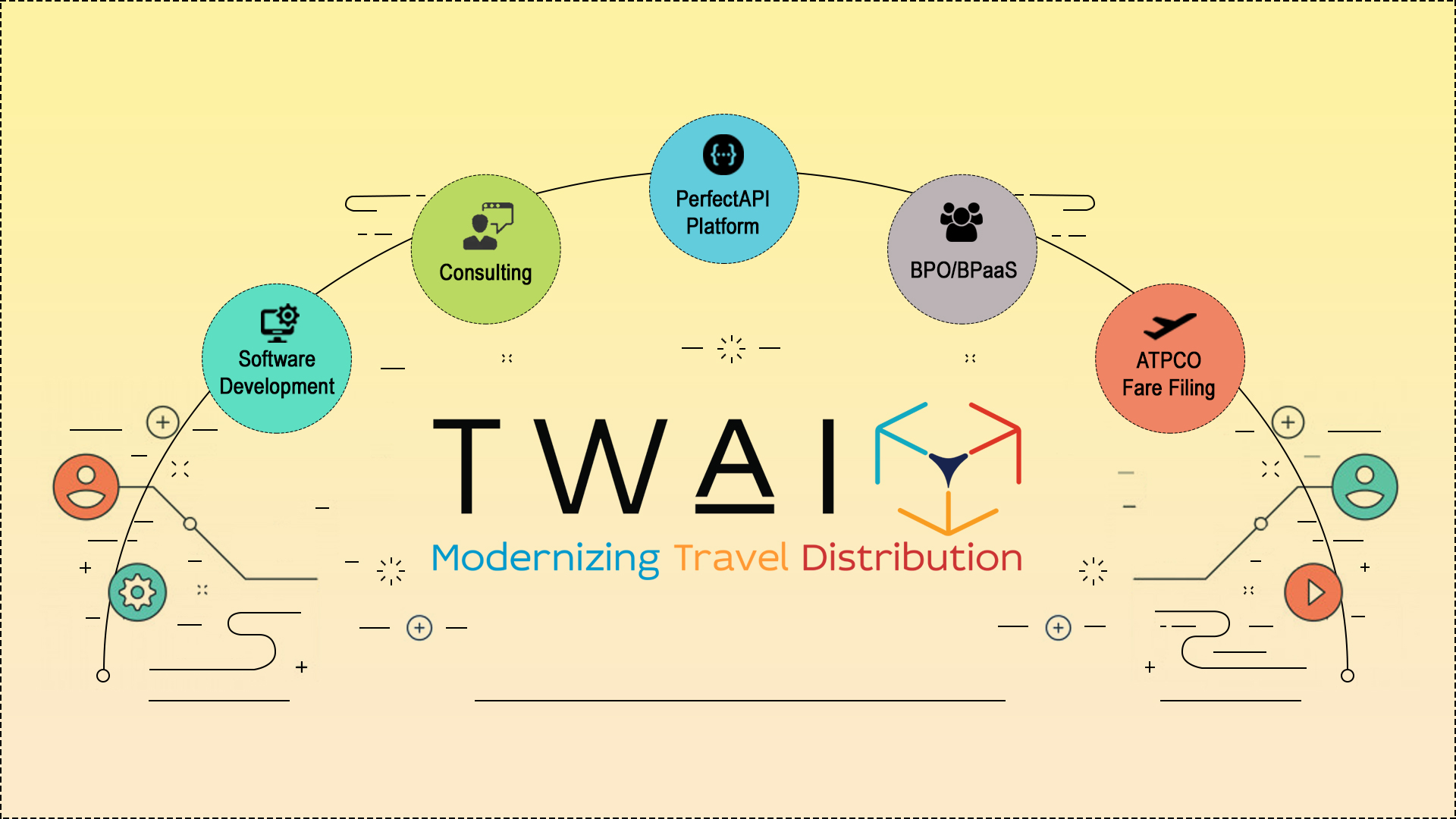 Welcome to Twai